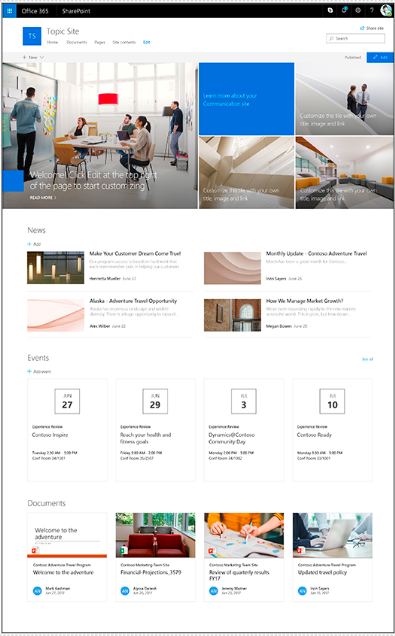 SharePoint topic site design